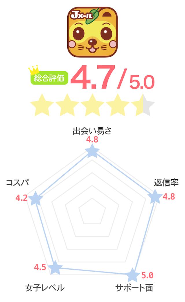 deaihikaku3