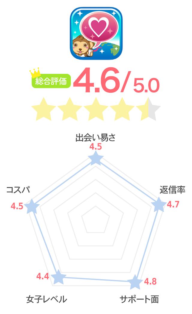 deaihikaku4