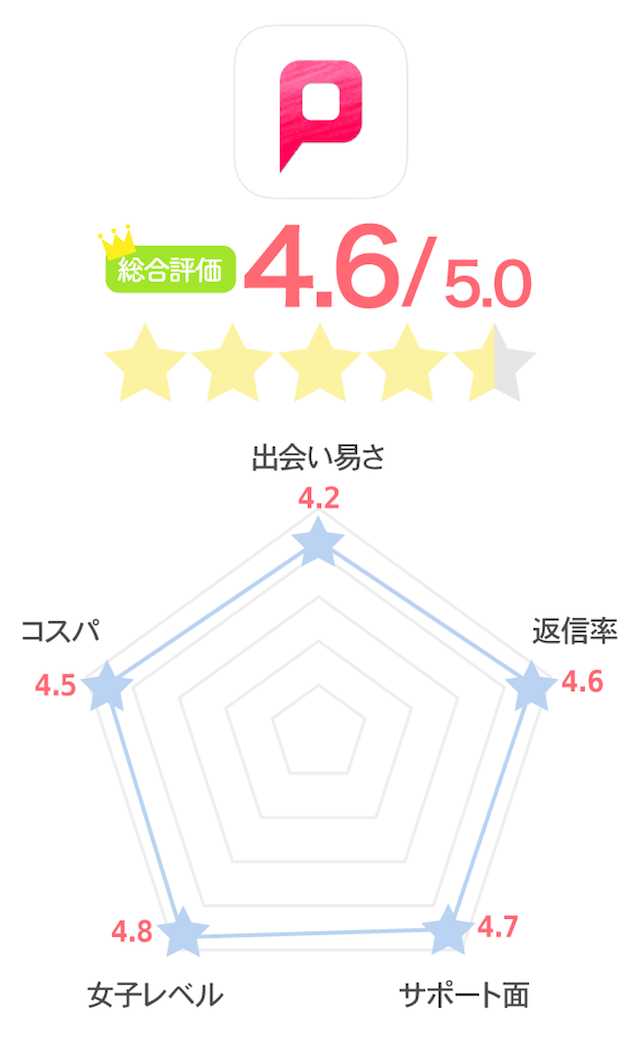 deaihikaku5