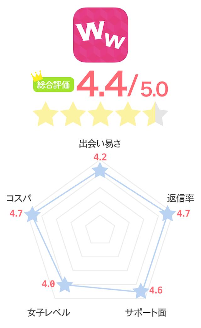 deaihikaku6
