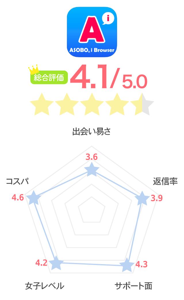 deaihikaku8